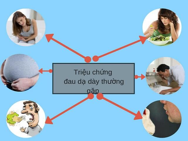Biểu hiện của những người bị bệnh dạ dày